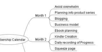 BlogMindMap1